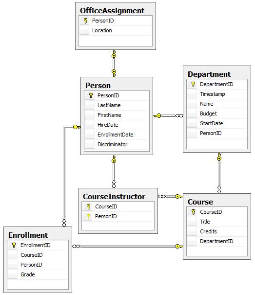 School_database_diagram